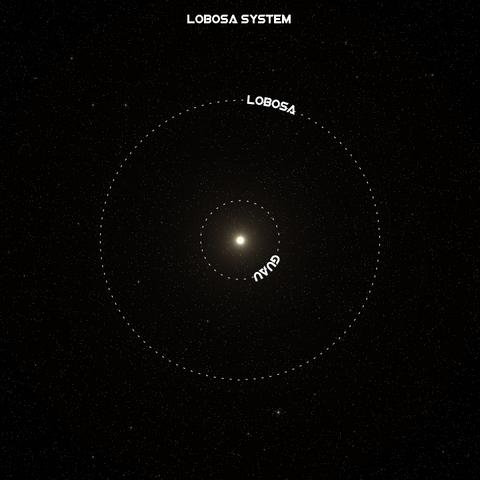 File:Lobosa System.png