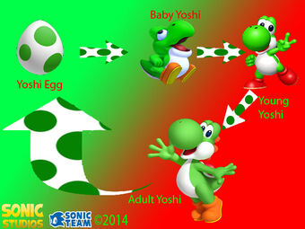 Yoshi's life cycle by Sonic Team