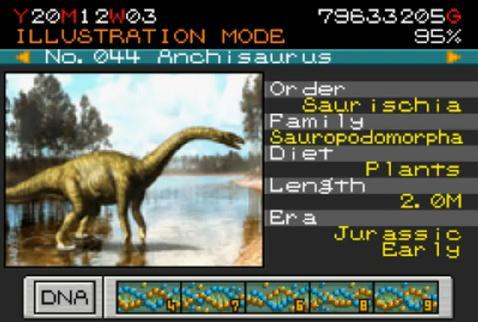 File:AnchisaurusParkbuild.jpg