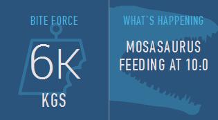 Mosasaurus Feeding Sidebar.png