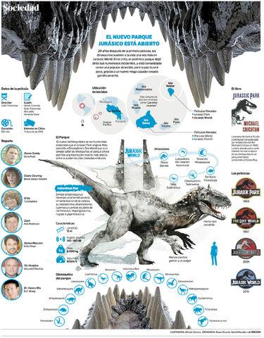 File:The-new-Jurassic-Park-is-open.jpg