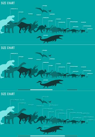 File:Jurassic World Us, UK, and Japan Size Charts.png