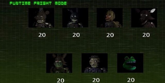 File:Funtime fright mode.jpg