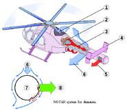 NOTAR schematic