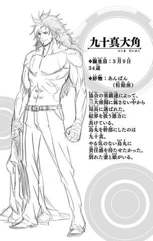 File:Daikaku Tsukuma Character Profile.jpg