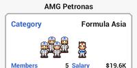 Races (Grand Prix Story)