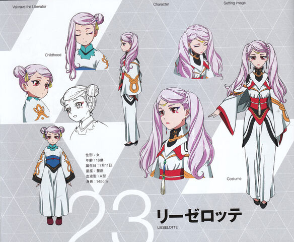 File:Lieselotte young and old character profiles.jpg