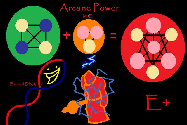 File:Arcane Power.png