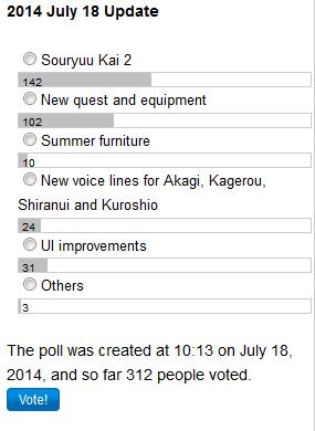 PollResult 2014 Jul 18 Update