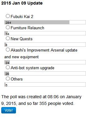 PollResult 2015 Jan 09 Update