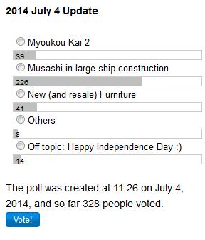 PollResult 2014 Jul 04 Update