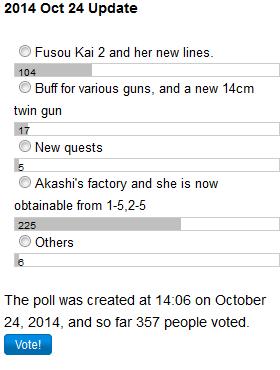 PollResult 2014 Oct 24 Update