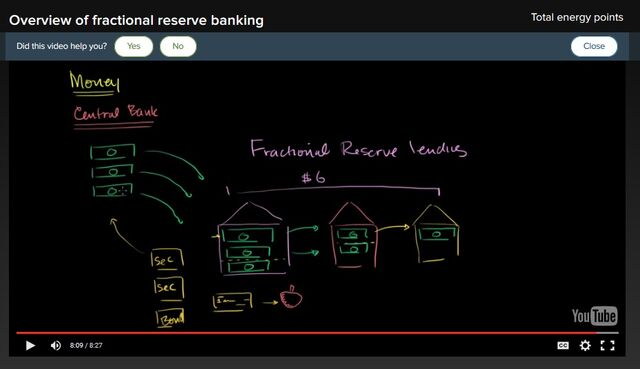 File:Overview of fract res banking.jpg