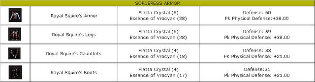 File:PK Armor Sorceress.png