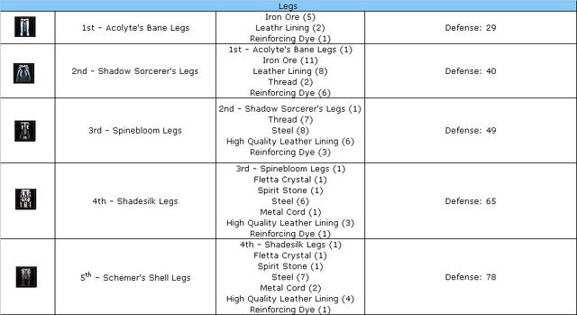 File:Sorc legs.png
