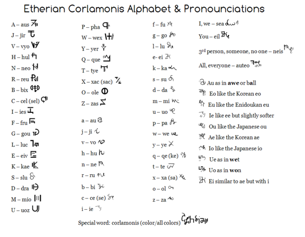 File:Corlamonis2.png
