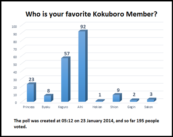 File:Archive Poll 6.png