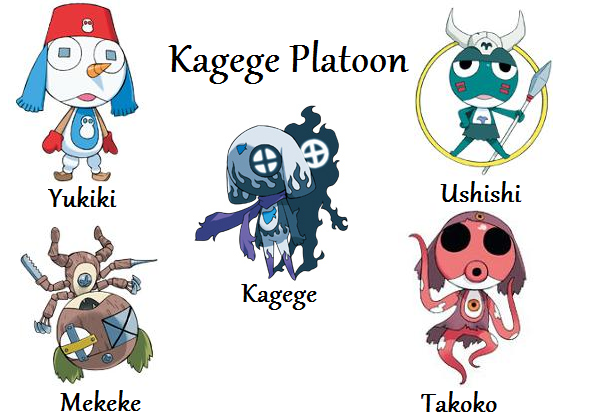File:Kagege Platoon.png
