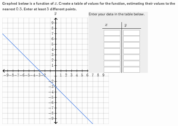 Category:8th grade (U.S.): Two-variable linear equations