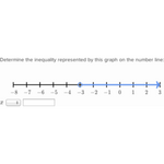 Inequalities on a number line 256