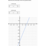 Linear-function-intercepts 256