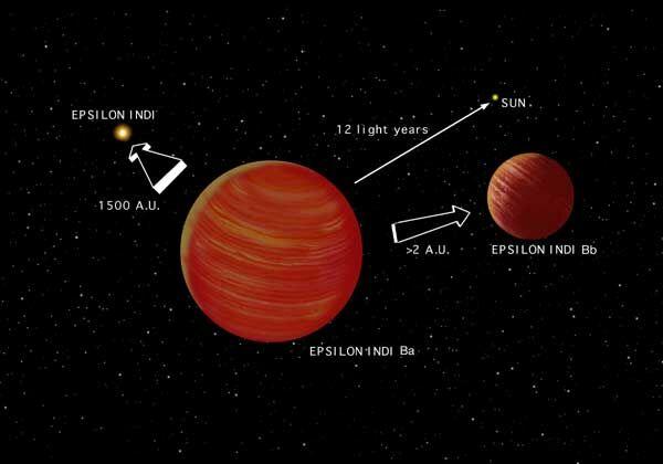 File:Epsilon indi.jpg