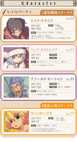 File:Konjiki chara.jpg