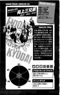 Enjou Brothers Character Profile