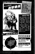 Anga Character Profile