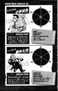 Torayoshi and Oyanana Character Profile