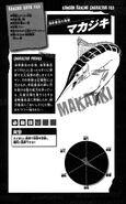 Makajiki Character Profile