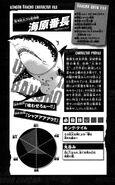 Unabara Character Profile