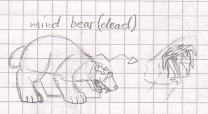 File:Mindbear.png