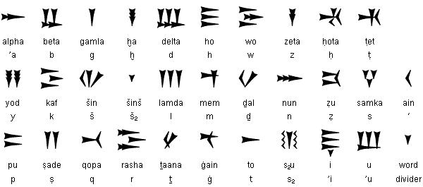 파일:Ugaritic alphabet.png