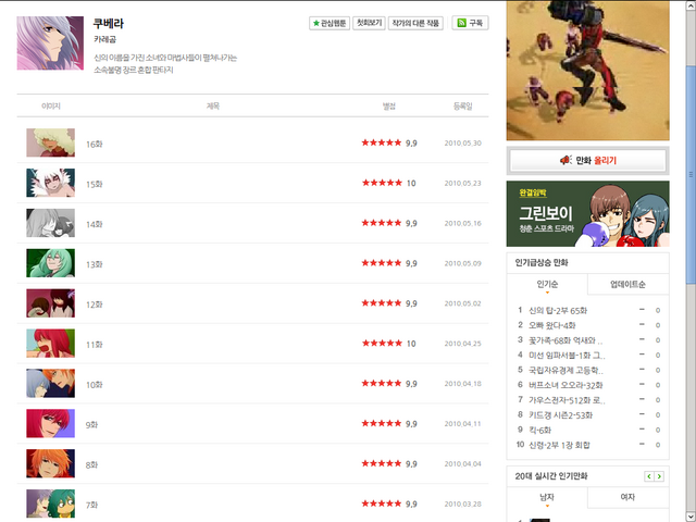 File:Kubera Webtoon rating 19 May 2013 Part 7.png