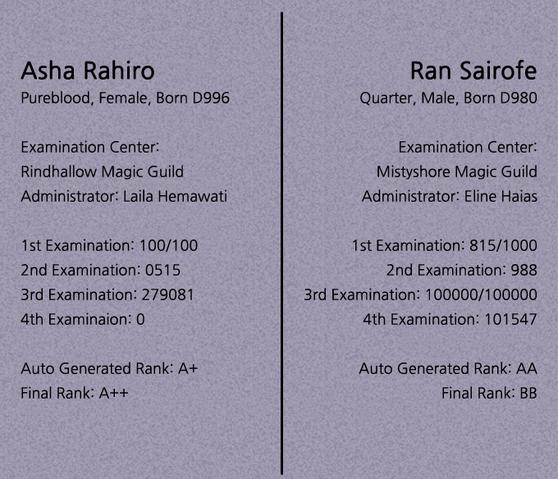 File:2-13 ran and asha - exam score.PNG