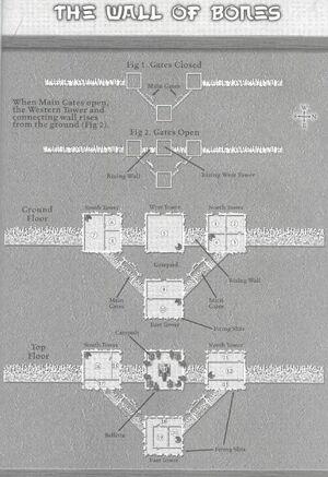 Wall of Bones 2