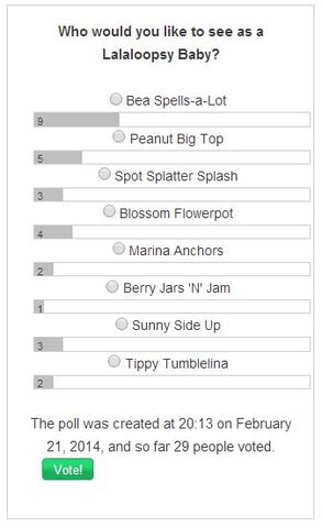 File:Weekly Poll Results 02.21.14 - 02.28.14.JPG
