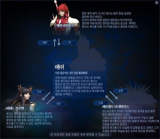 File:Img hero relation 25 100607 02.jpg