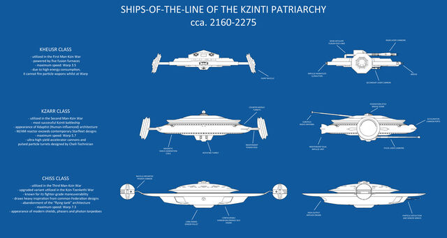 File:Kzinti starships by thefirstfleet-d43mb8o.jpg