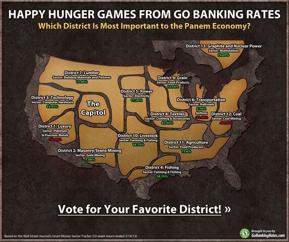 File:The-hunger-games1.jpg