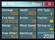Magggg