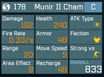 Muuunir