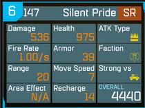 SilentPridestats