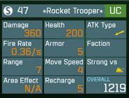 Troopstat