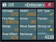 Enforcer R Lv1 Back