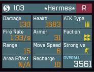 Hermes info