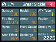 Greaaatttsicckl