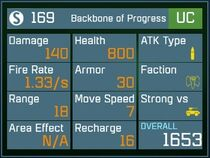 Backbone of Progress UC Lv1 Back