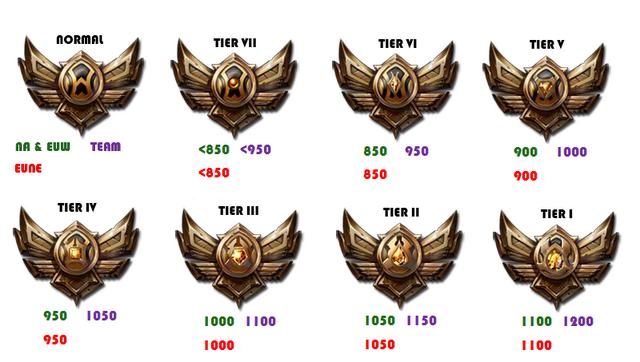 File:Bronze Tier.png